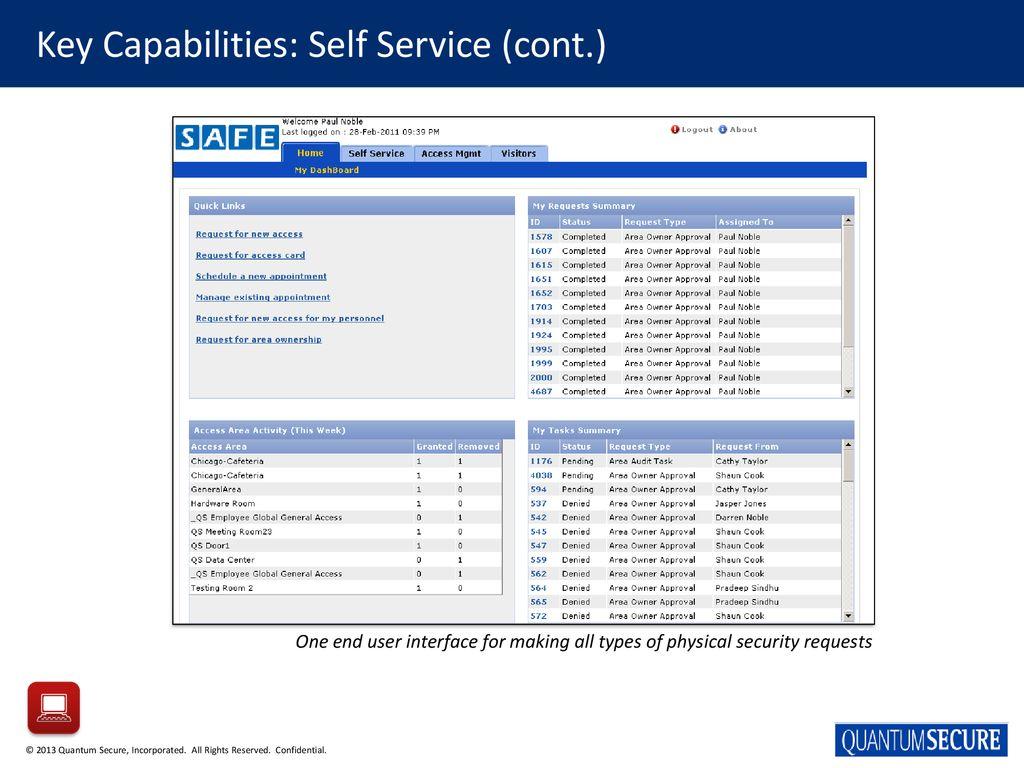 SAFE Suite of Applications - ppt download