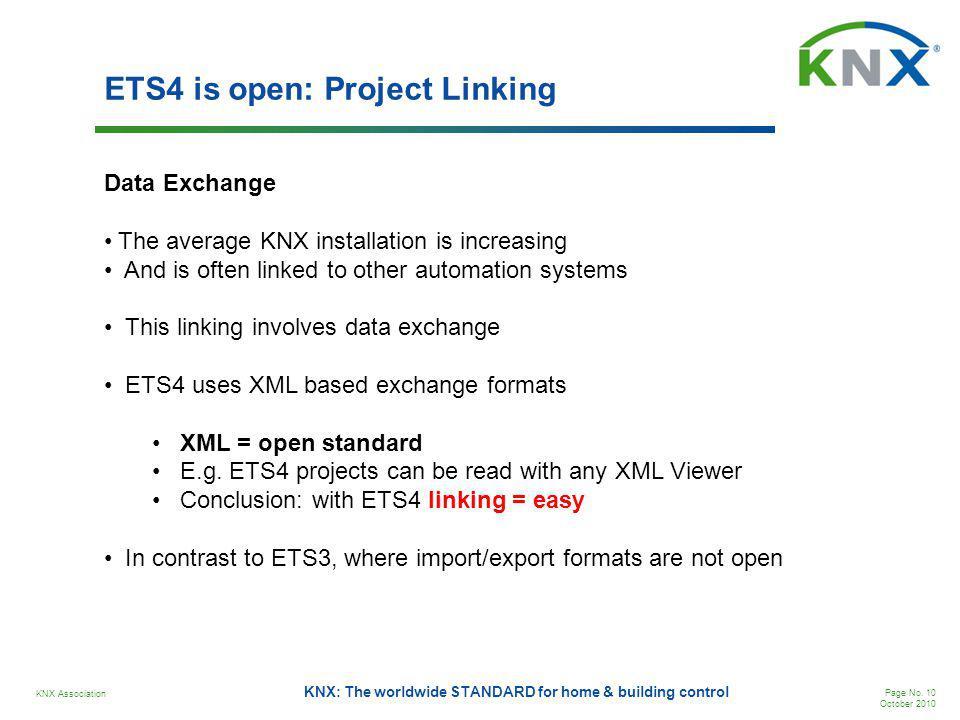 ETS4 for Experts December ppt download