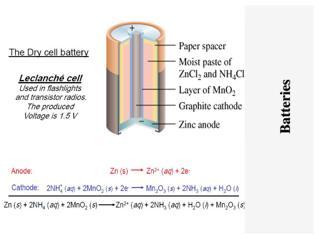 Dr Aisha Moubaraki Chem Ppt Download Diagram Of Leclanche Dry Cell Battery 38 Batteries