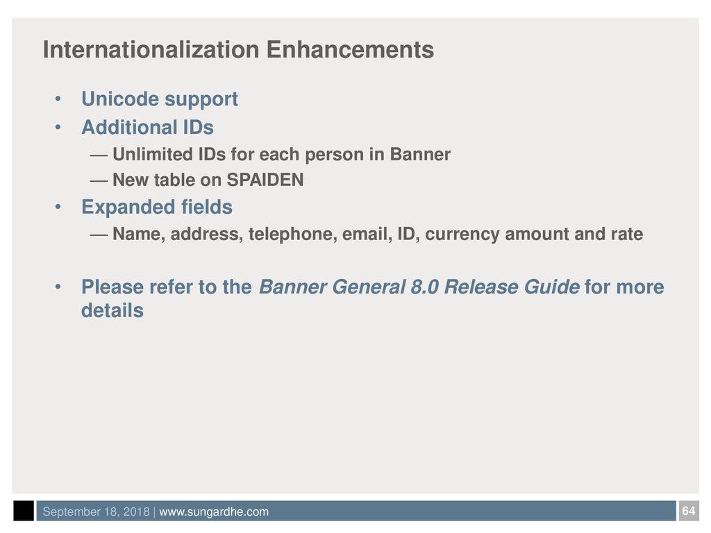 64 Internationalization Enhancements