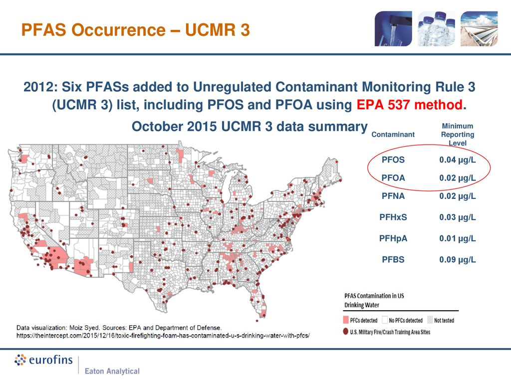 Quantitative comparison of perfluorinated active substances
