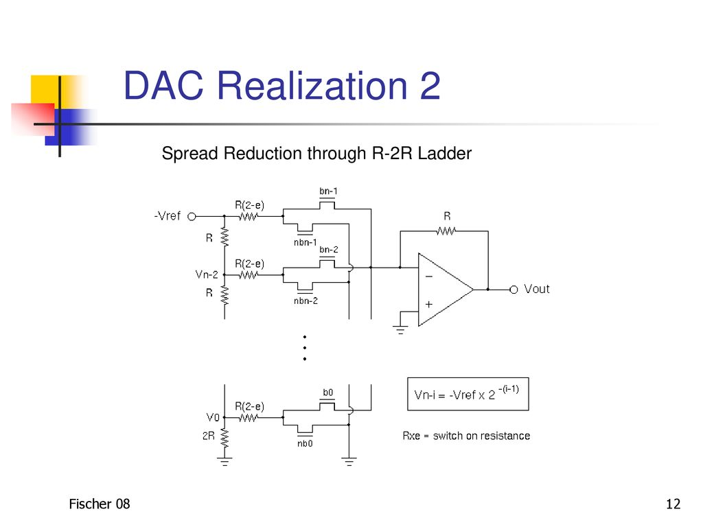 Analog To Digital Converters Ppt Download R 2r Ladder Dac Circuit Diagram 12 Realization 2 Spread Reduction Through Fischer 08