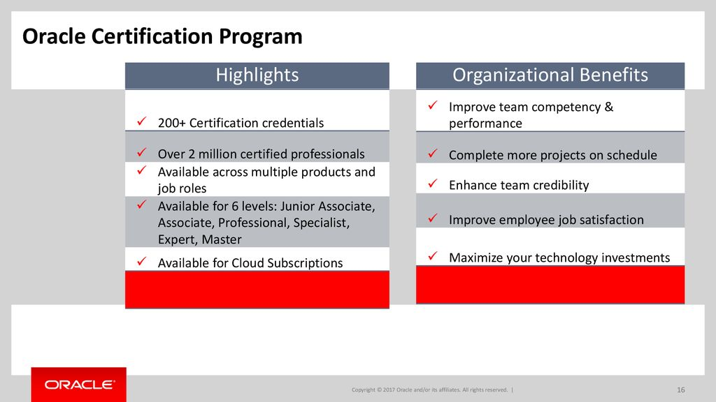 Oracle University Training And Certification Solutions Ppt Download