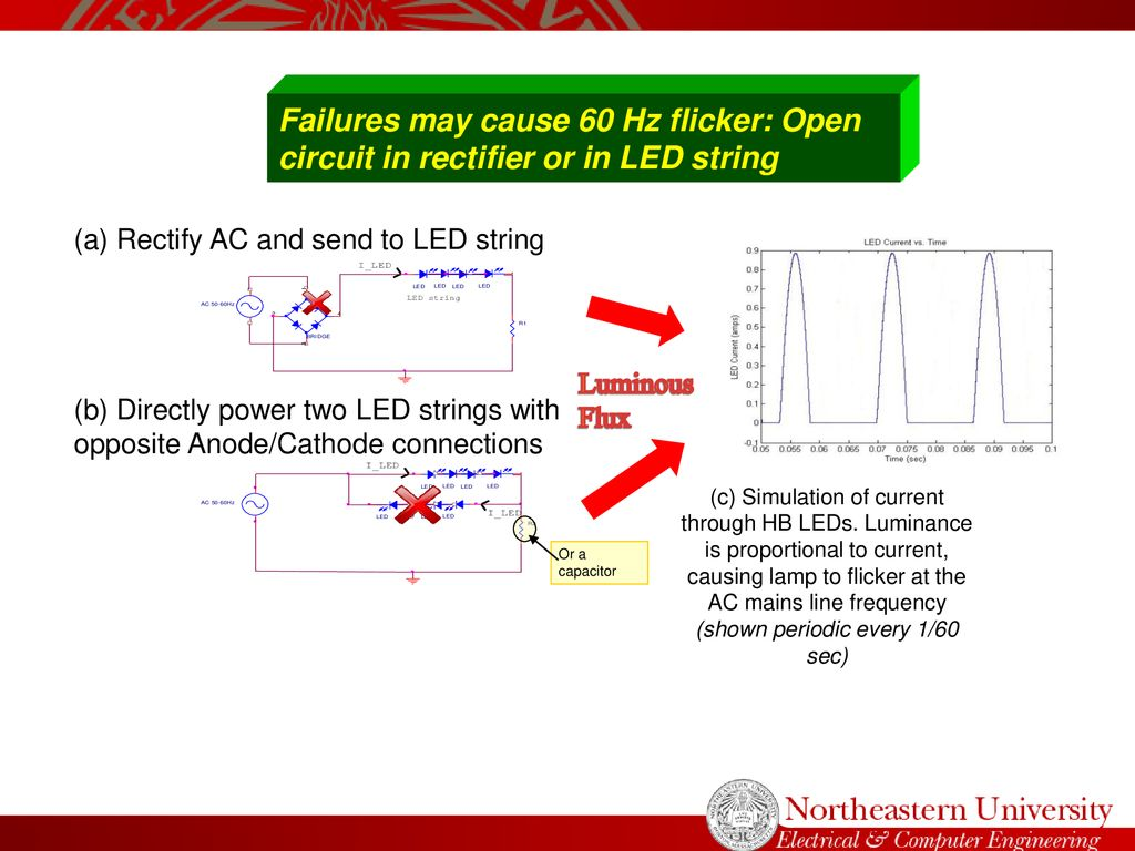 Power Electronic Drivers Influence On Led Light Flicker Ppt Download Circuit Of Energy Saving Lamp Basiccircuit 35 Shown