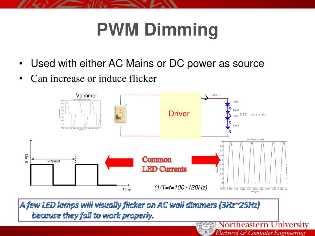 Power Electronic Drivers Influence On Led Light Flicker Ppt Download Mains Operated Lamp Pwm Dimming Used With Either Ac Or Dc As Source