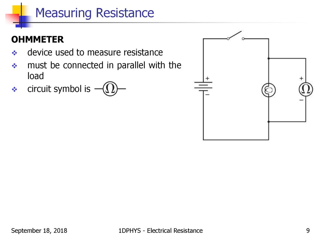 The Characteristics Of Electricity Electrical Resistance Ppt