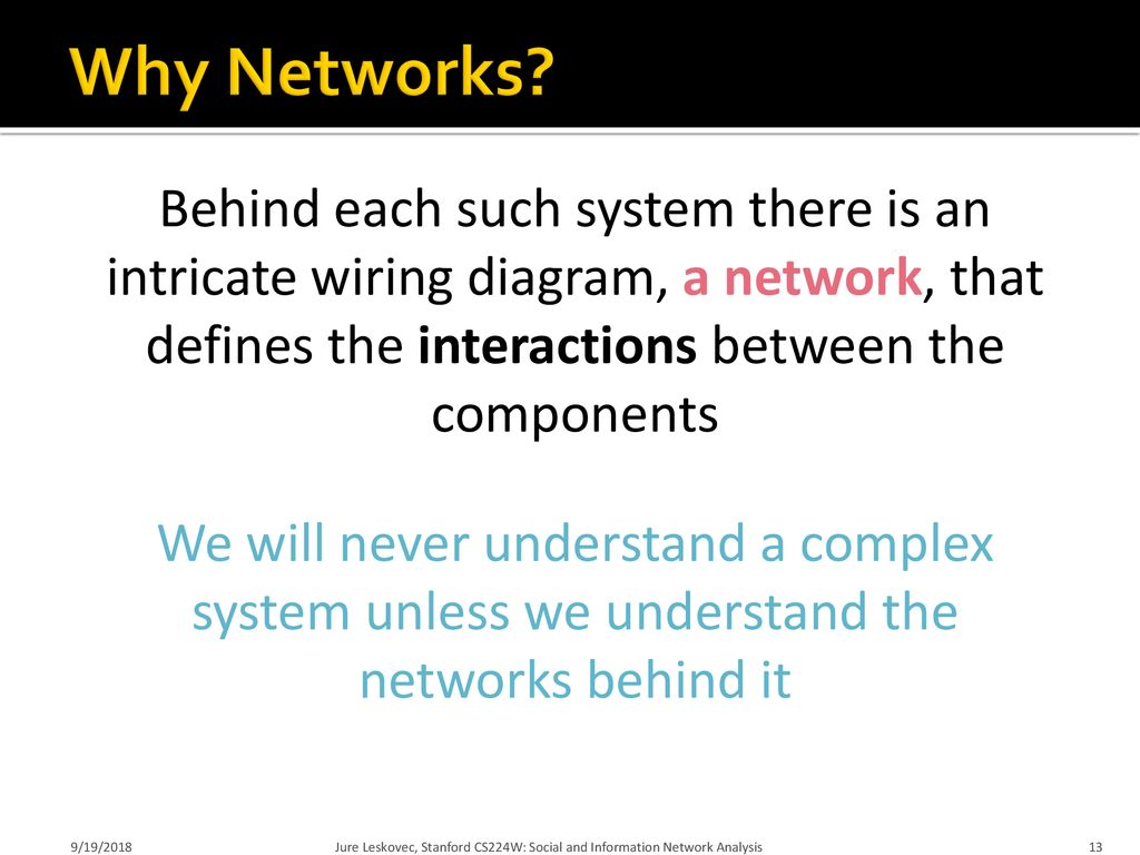 Cs224w Social And Information Network Analysis Ppt Download Wiring Diagram Why Networks Behind Each Such System There Is An Intricate A