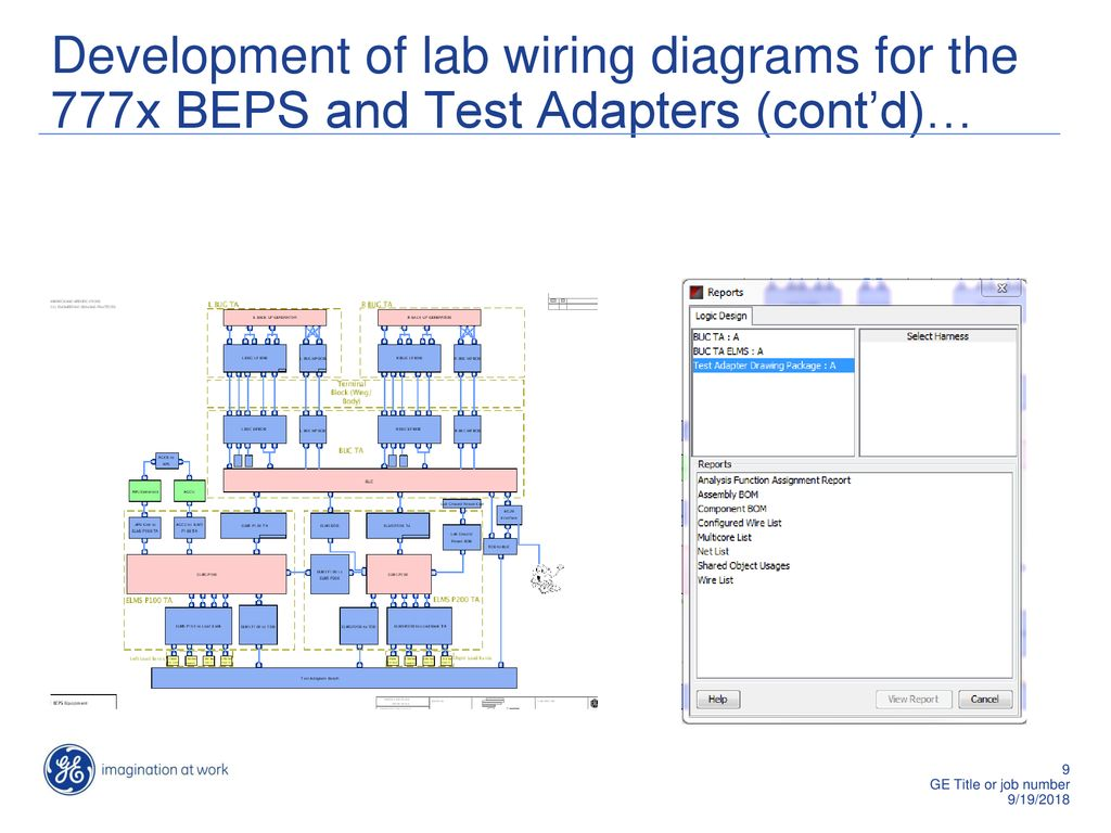 Assignment Leader Mike Blair Manager Brian Cull Ppt Download P200 Wiring Diagram Development Of Lab Diagrams For The 777x Beps And Test Adapters Contd
