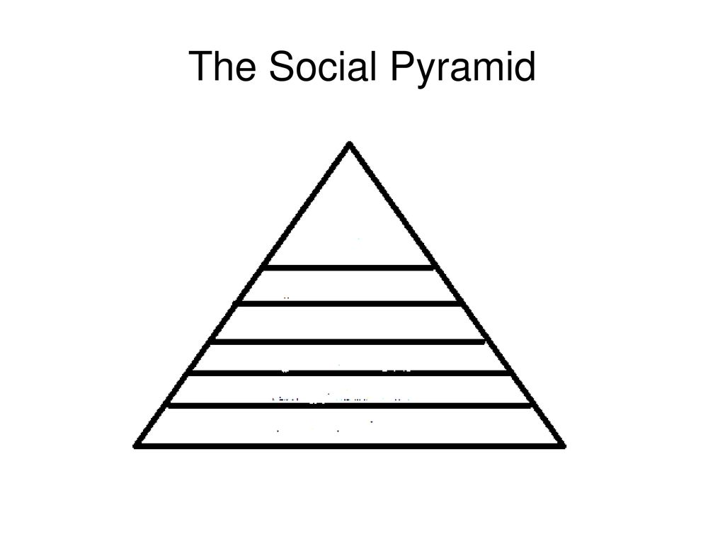 The Social Pyramid  The Social Pyramid Ancient Egyptian