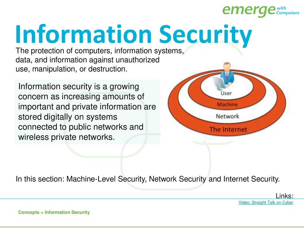 Protection of information from unauthorized access - a prerequisite for working on the Internet