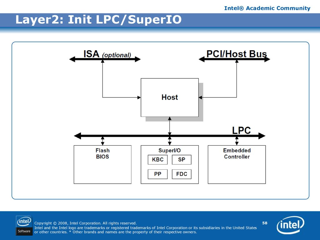 Chipset Programming on Embedded IA - ppt download