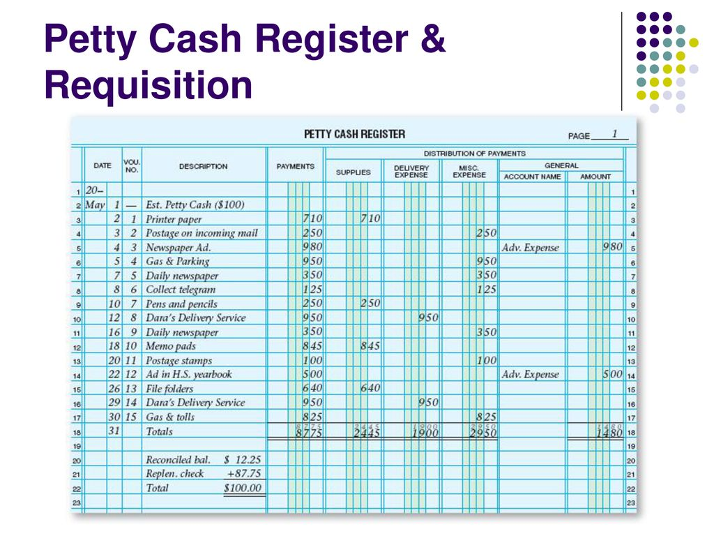 chapter 11 22 section 4 petty cash ppt download