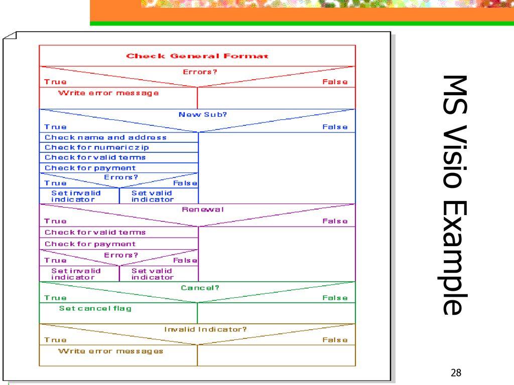 Visio Rack Wiring Diagram Example Diy Enthusiasts Diagrams Vizio Server Examples Electrical U2022 Rh Tushtoys Com Residential Home