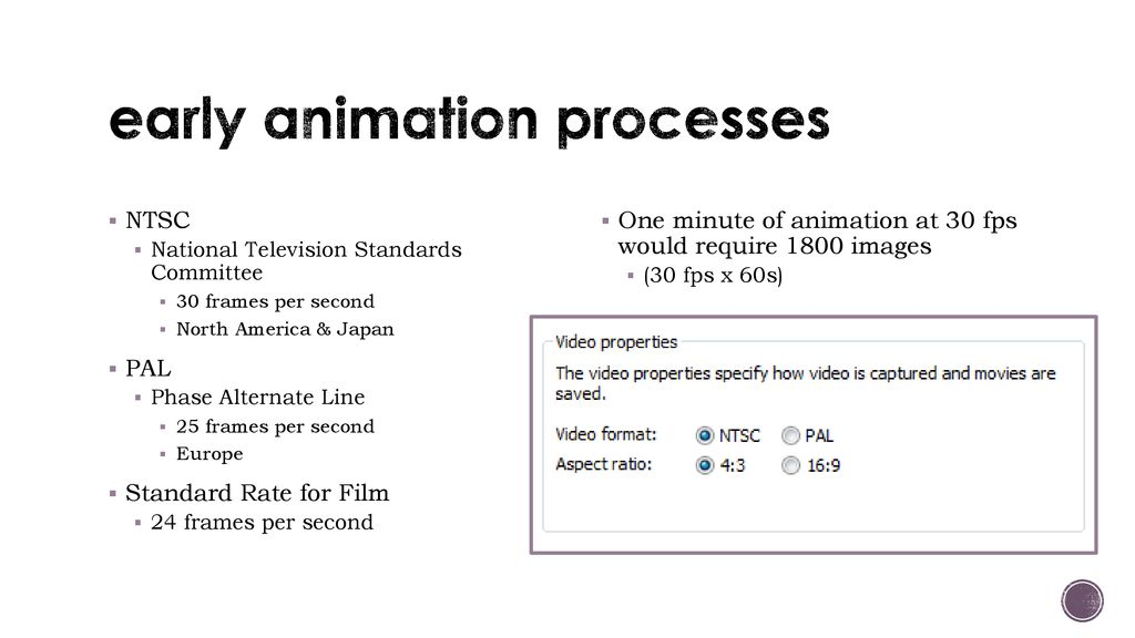 3 Early Animation Processes NTSC National Television Standards Committee 30 Frames Per Second