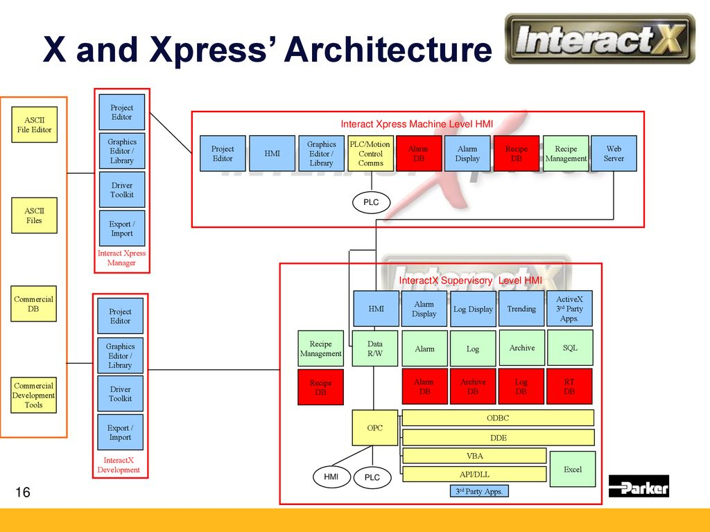 Introducing InteractX ppt download