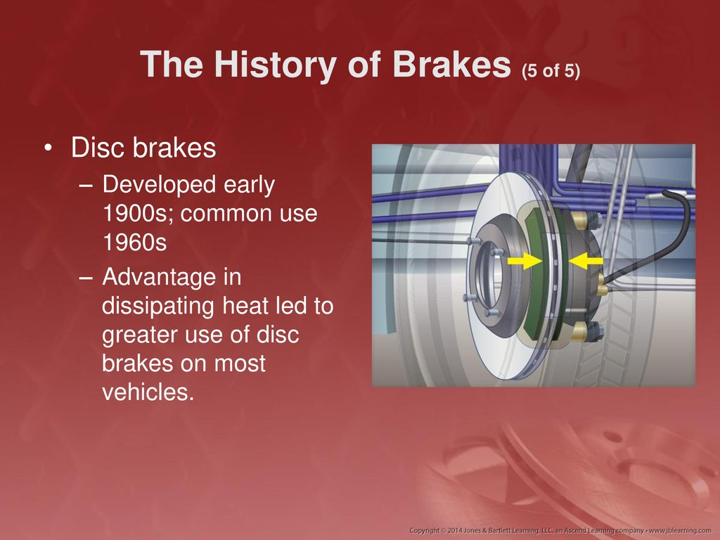 history of disc brakes
