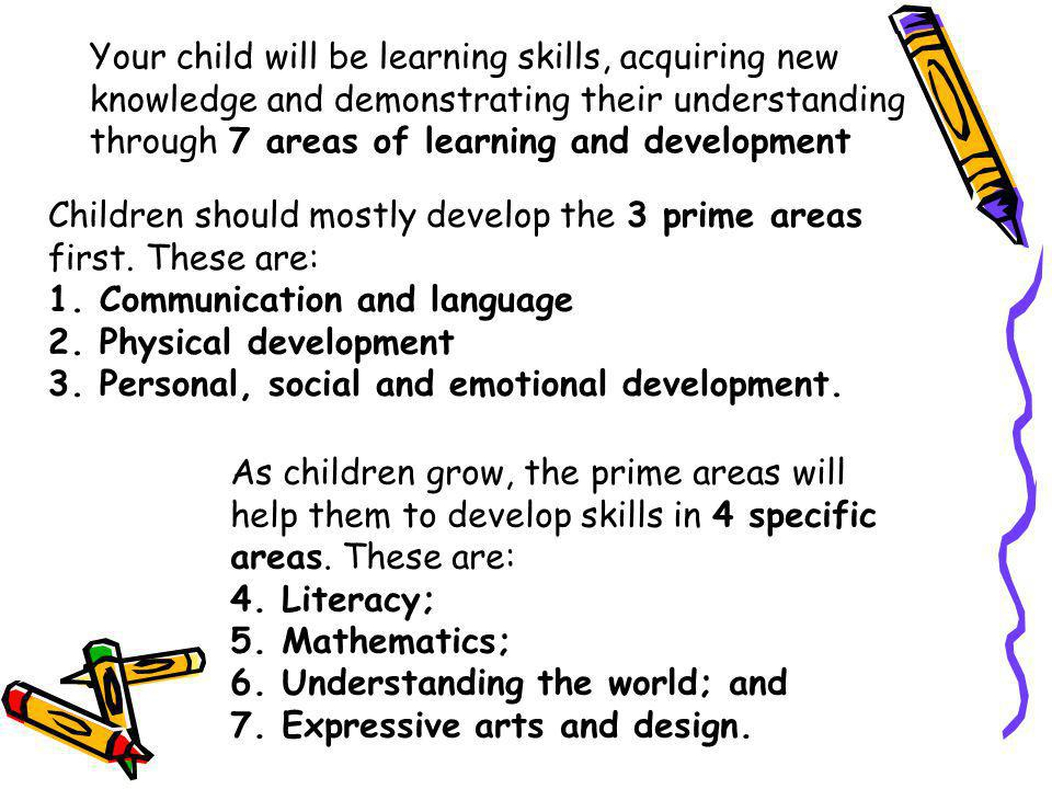 Your child will be learning skills, acquiring new knowledge and demonstrating their understanding through 7 areas of learning and development