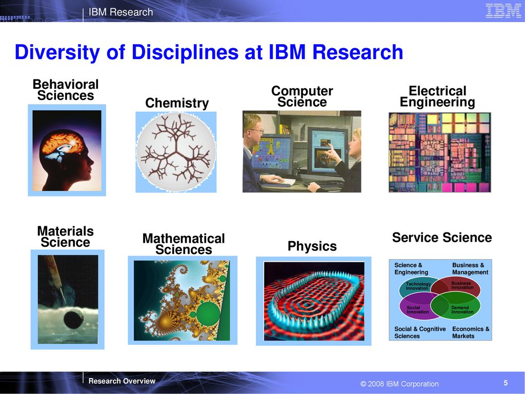 Service Research & Innovation: Staying Competitive - ppt