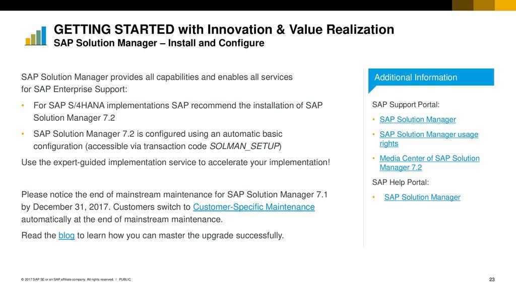 SAP Digital Business Services December, ppt download