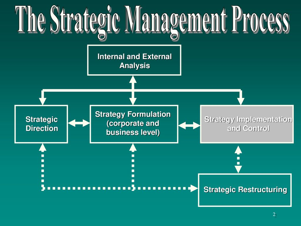 External management as an integral part of the bankruptcy procedure