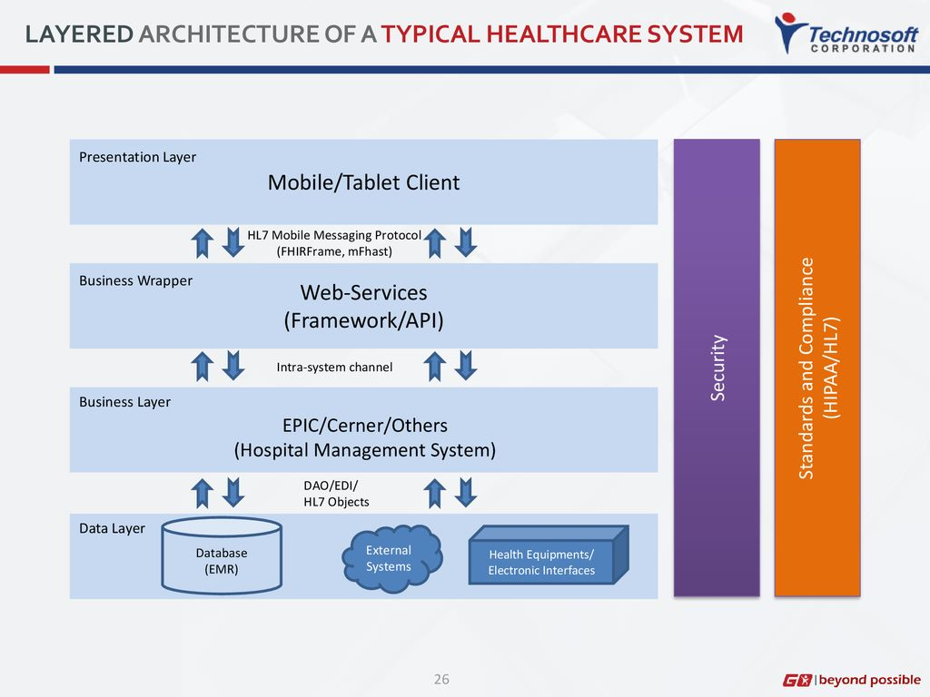 Mobility Capabilities - ppt download