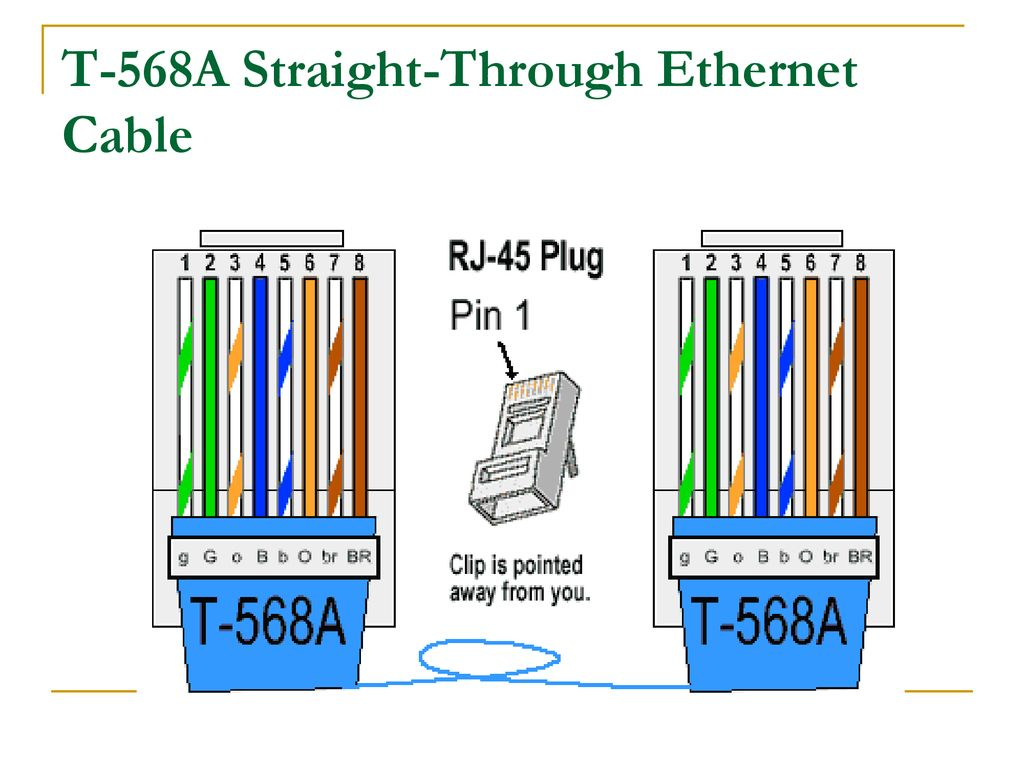 Computer Networks Dr John P Abraham Professor Ppt Download Straight Through Ethernet Cable 37 T 568a