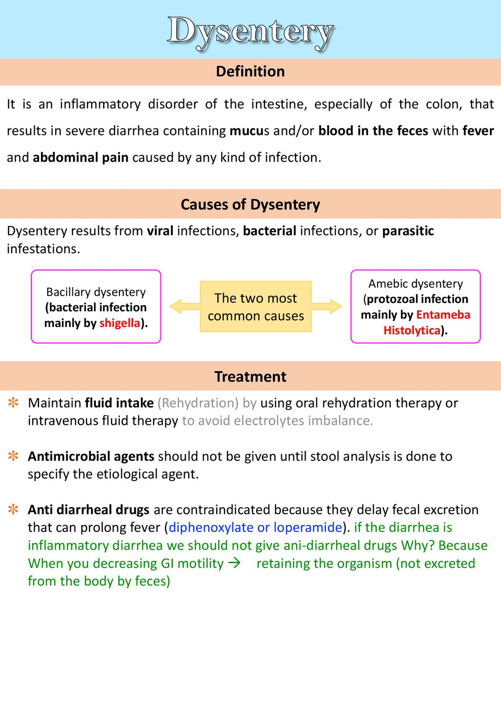 Dysentery: symptoms, causes and course of the disease