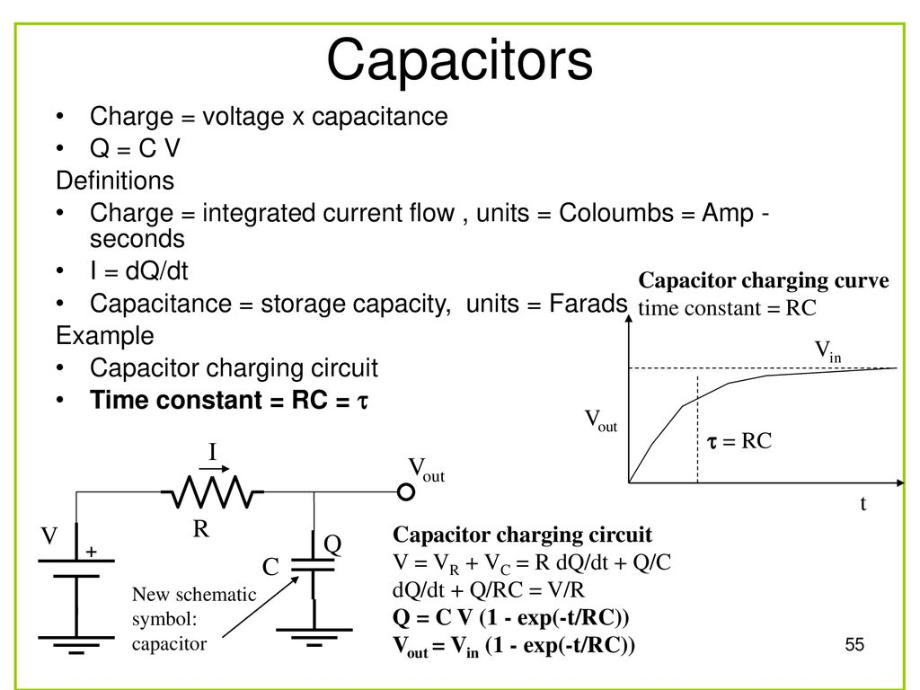 Faen 108 Basic Electronics Ppt Download Capacitor Charging Circuit 55 Capacitors Charge