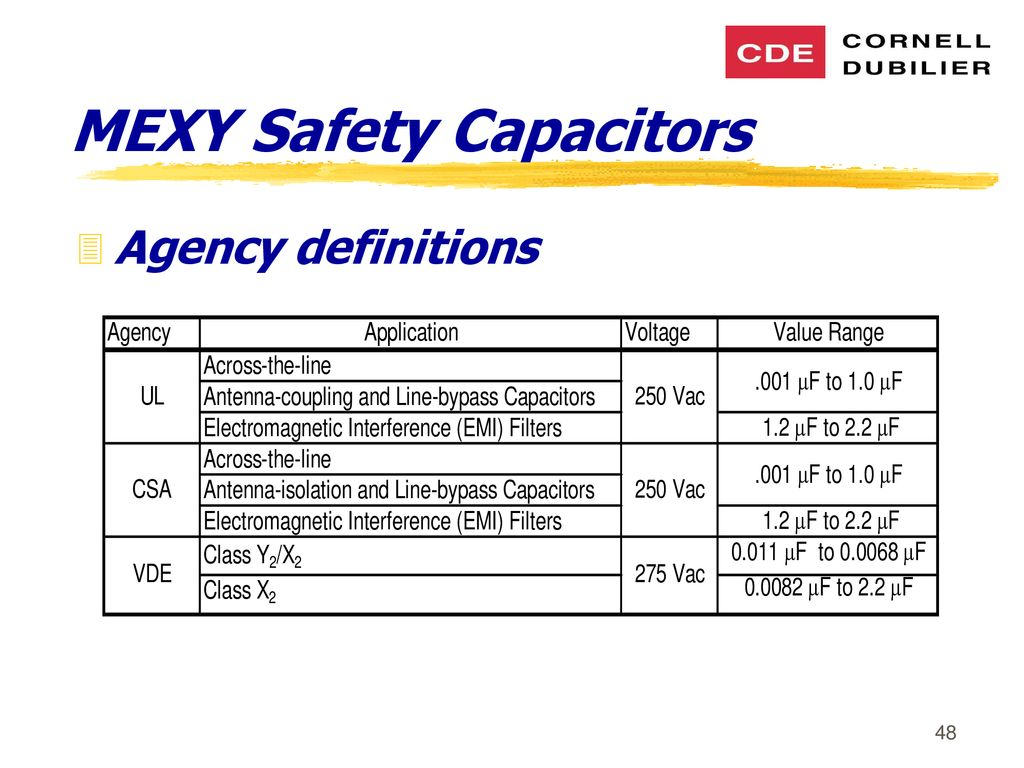 Film Capacitors Ppt Download Ac Type Of Capacitor 001uf For This Circuit Electrical Mexy Safety