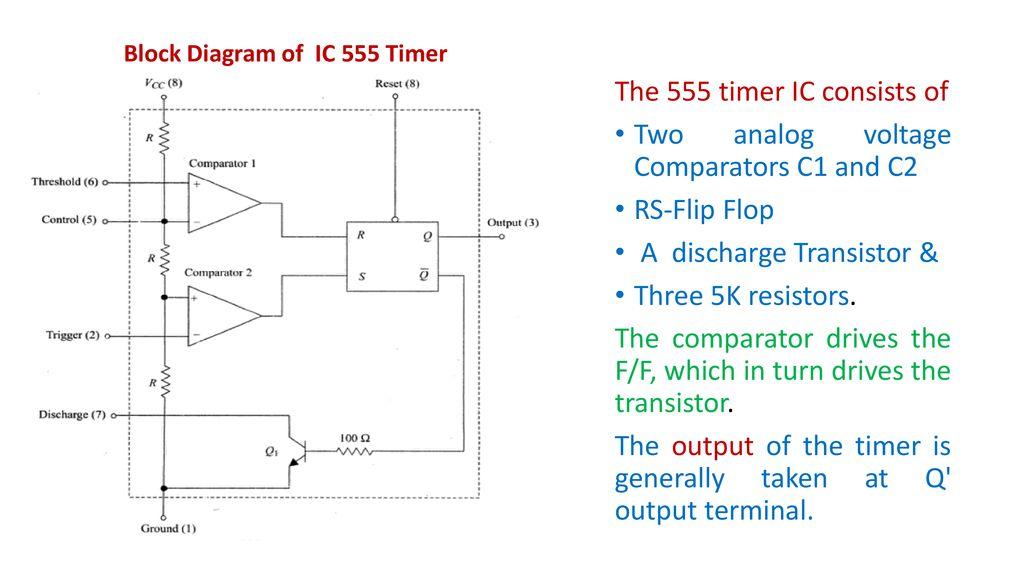 Unit Iv 555 Timer Ppt Download