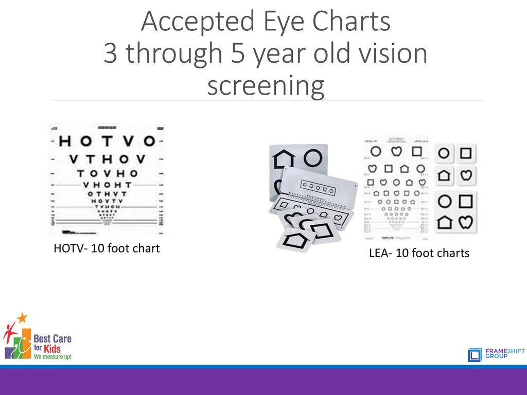 Vision Screening For Young Children - ppt download