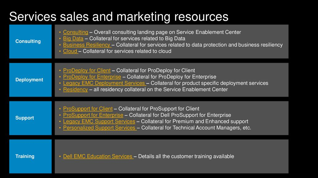 Partnering with Dell EMC Services Update - ppt download
