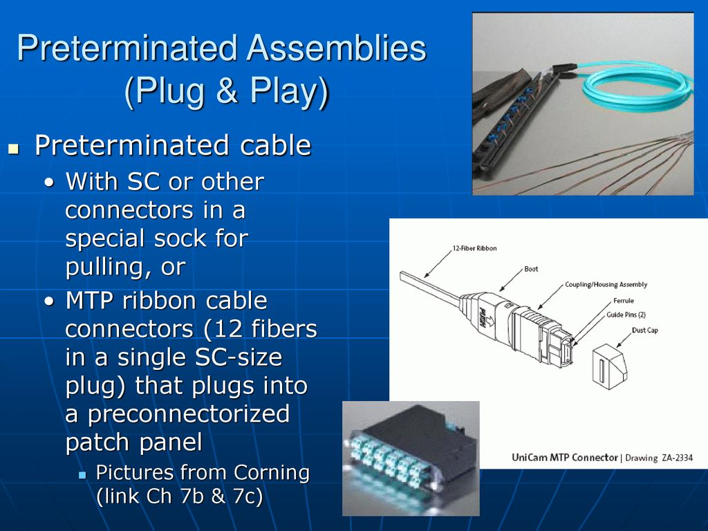 Ch 7 Fiber Optics Technicians Manual 3rd Ed Jim Hayes Ppt Download Patch Panel Wiring Diagram Preterminated Assemblies