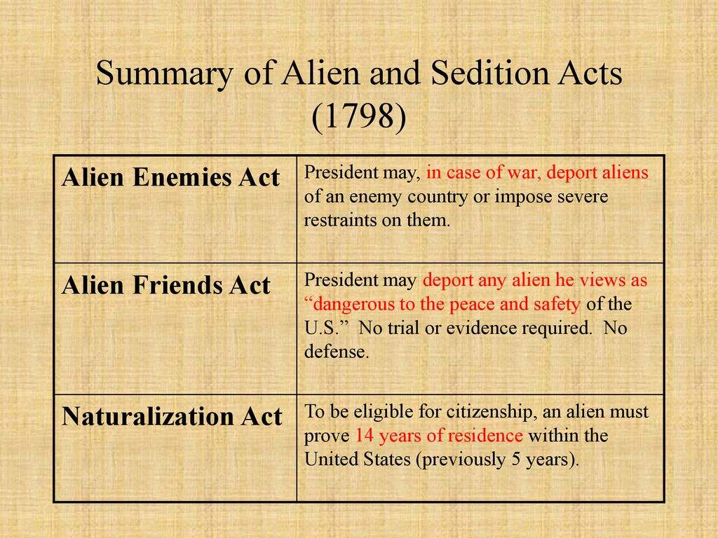 alien act of 1798