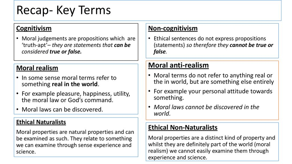 The Moral Differences Between Pro And >> Do You Remember What Is The Difference Between Cognitivism