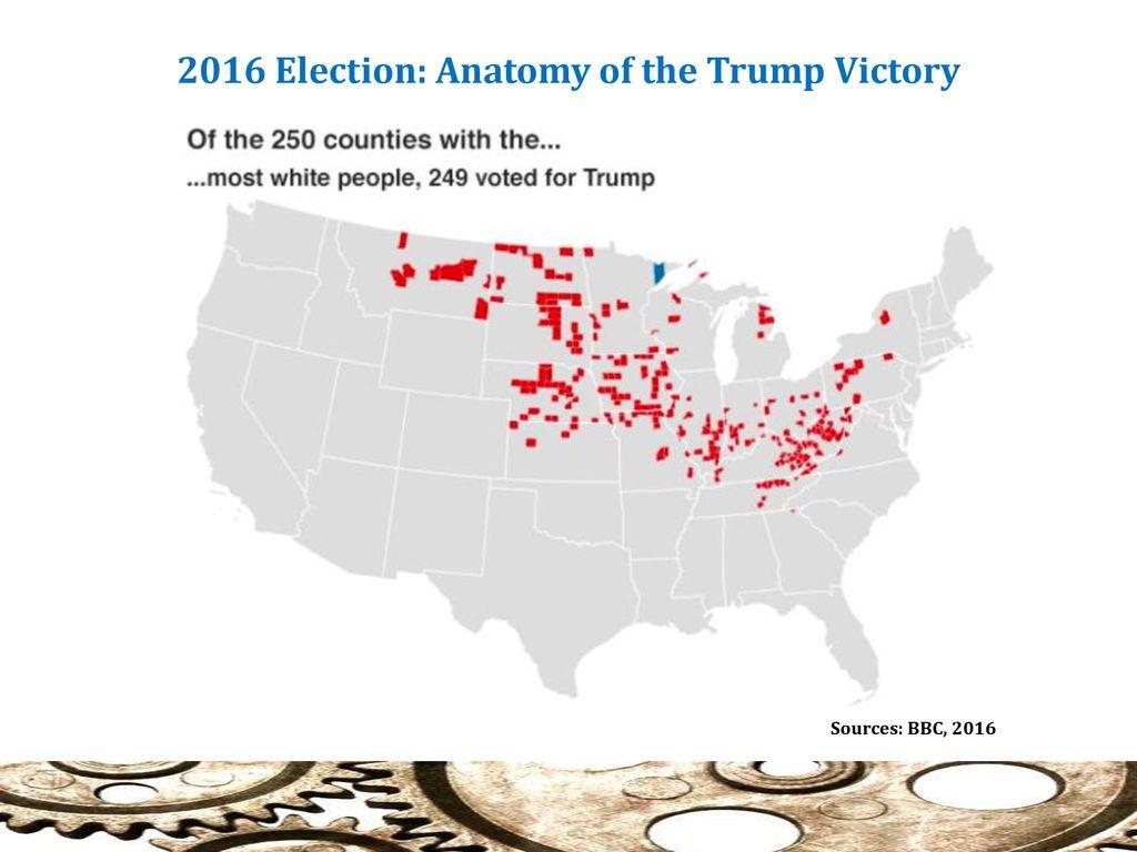 """Understanding the Trump Voter"""" - ppt download"""