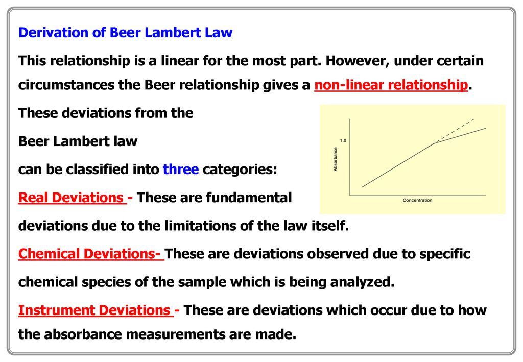 explain the beer lambert law
