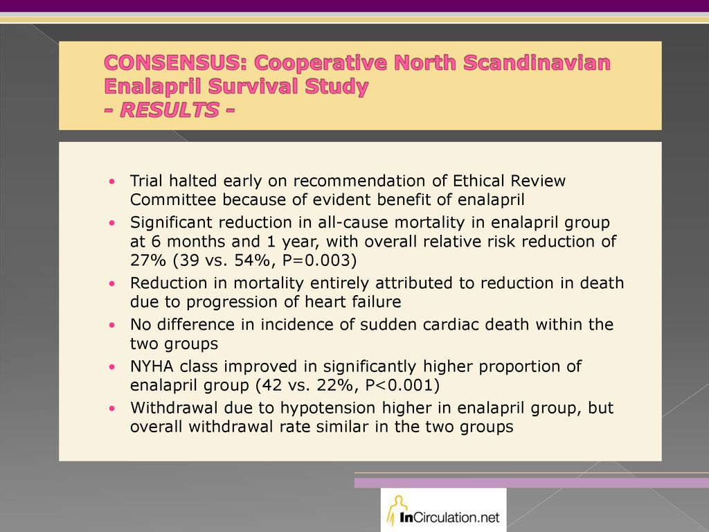 CONSENSUS: Cooperative North Scandinavian Enalapril Survival Study - RESULTS -