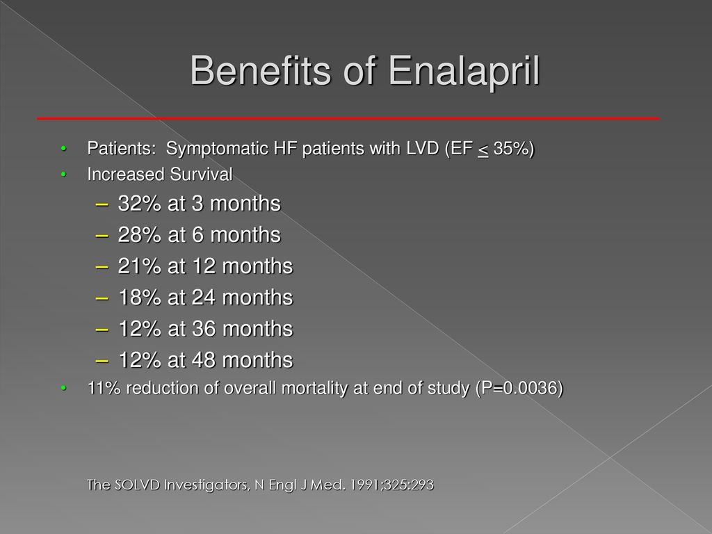 Benefits of Enalapril 32% at 3 months 28% at 6 months 21% at 12 months