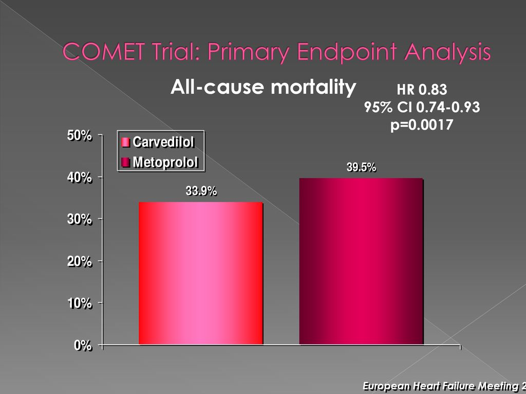 COMET Trial: Primary Endpoint Analysis