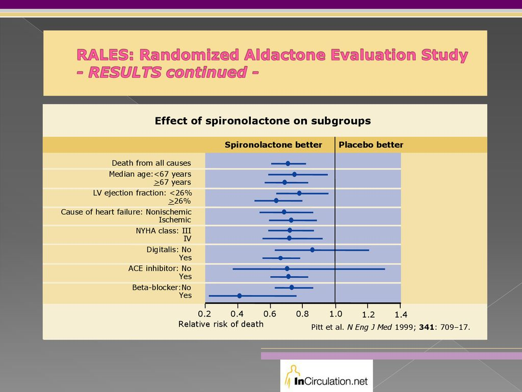 RALES: Randomized Aldactone Evaluation Study - RESULTS continued -