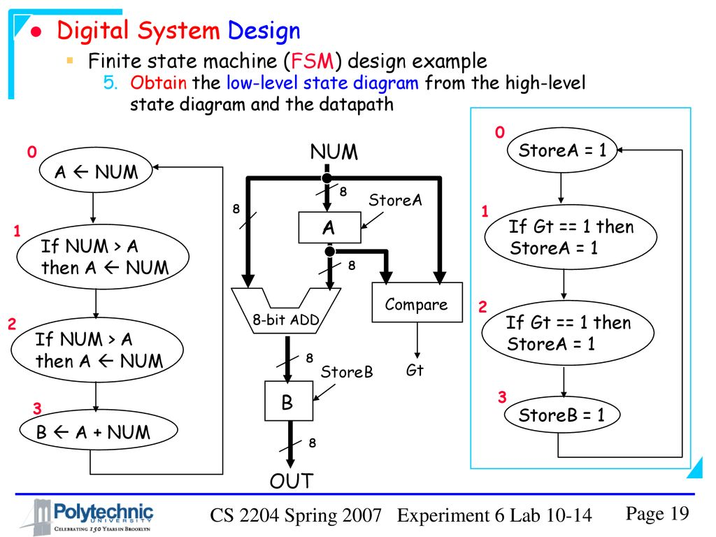 Cs 2204 Spring 2007 Experiment 6 Lab 10 11 12 Ppt Download Finite State Machine The Fsm Index Diagram Example Digital System Design A Num