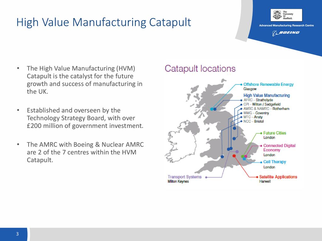 The University Of Sheffield Amrc Factory Ppt Download