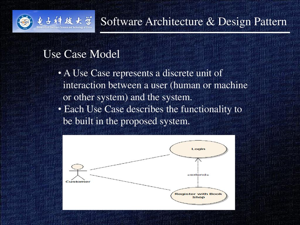 Architecture Software Architecture Design Patterns Book
