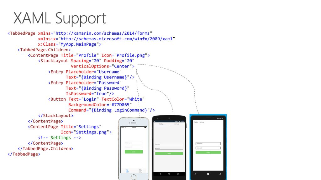 Xamarin Forms Navigation Page In Tabbed Page