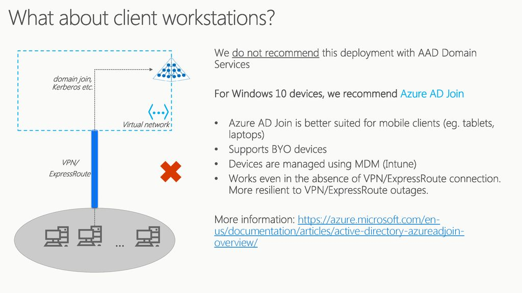Azure AD Domain Services Use managed domain services on Azure - ppt