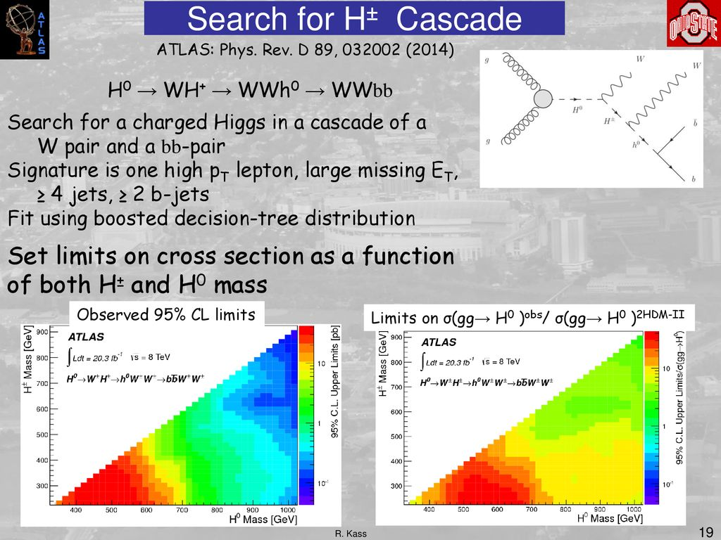 Searches for Beyond the Standard Model Higgs - ppt download