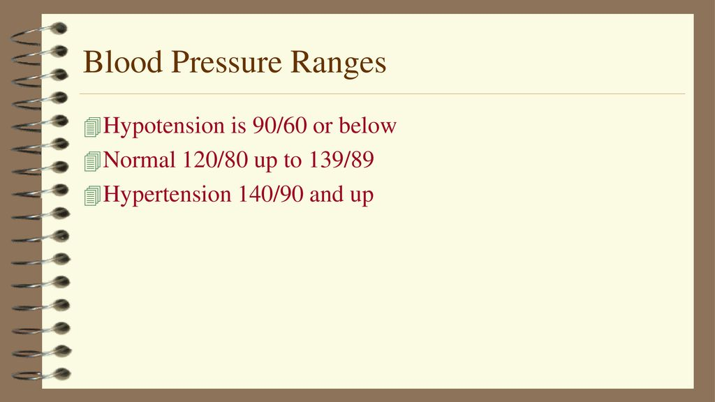 Blood Pressure M Rich Rn February 27 28 Ppt Download