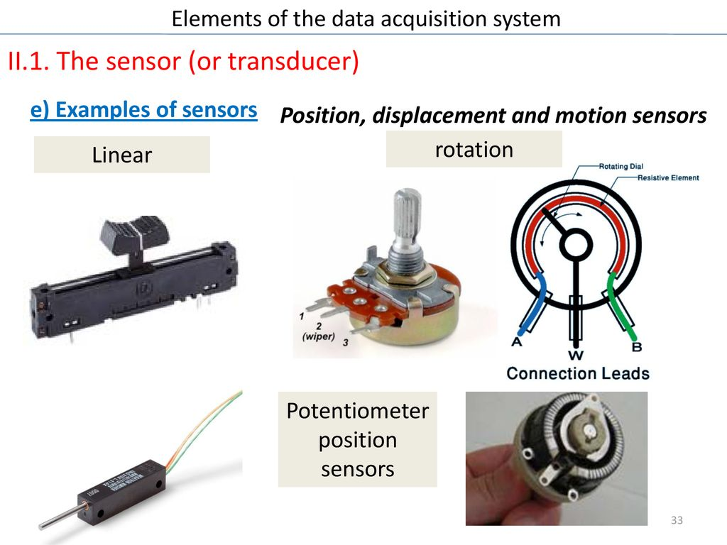 Instrumentation Elements Of The Data Acquisition System Ppt Download Slide Potentiometer Wiring Diagram 33 Ii1