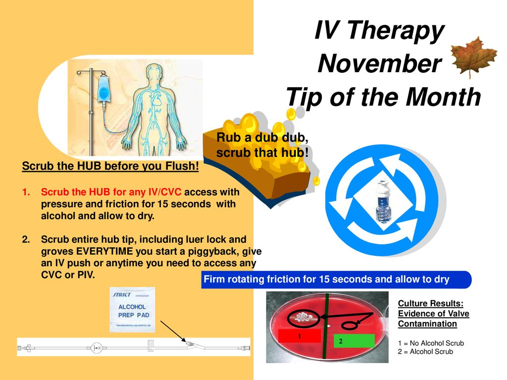 Iv Therapy Tip Of The Month Ppt Download